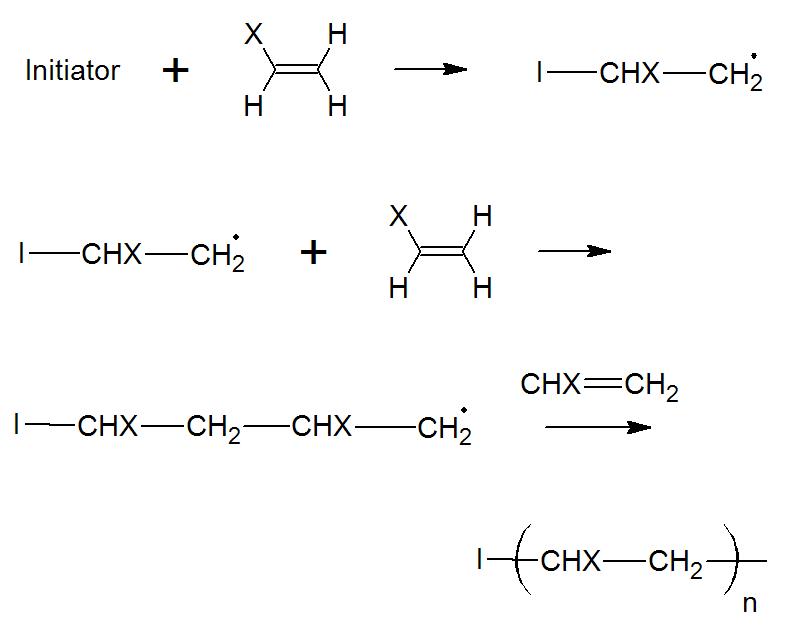 Vinyl Chloride Radical Polymerization Free Radical