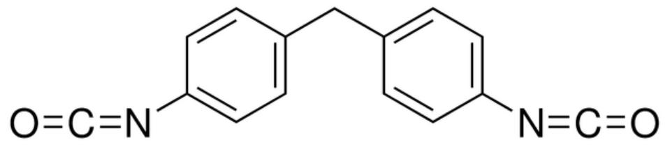 Properties of Polyurethane