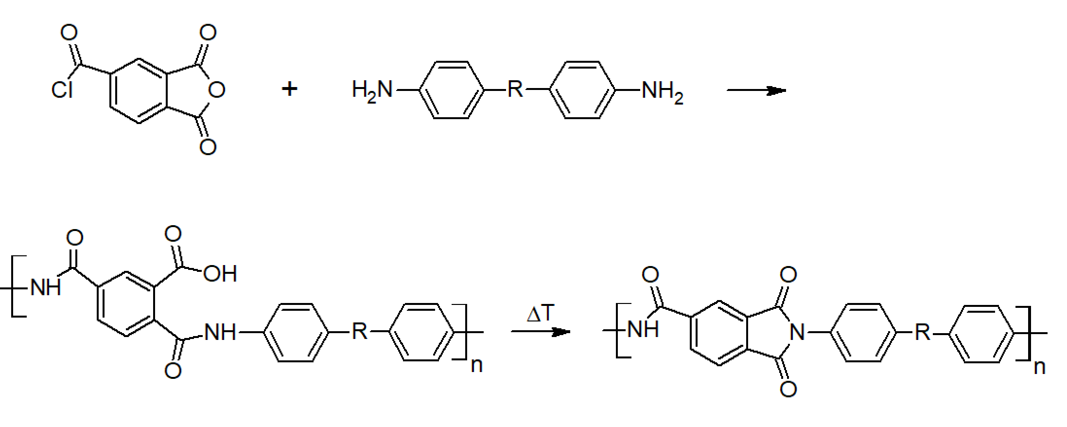 Properties of Polyamideimide