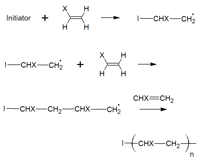 Free Radical Polymerization
