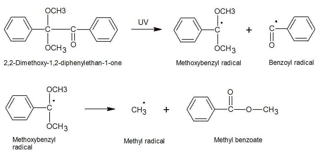 Two Other Very Common Norish Type I Initiators Are 1 Hydroxycyclohexylphenyl Ketone And 2 Hydroxy Methyl Phenylpropanone